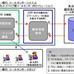 東京スター銀行、コールセンターの基盤にアバイアのソリューションを導入 [事例]