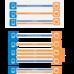 IoTの通信最適化に効果? コネクション確立時間を節約する「TCP Fast Open」