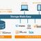 シャドーIT対策もBYOD対応もこれで解決!「SME Enterprise」が選ばれる理由 [PR]