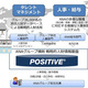 ANA、人事パッケージ「POSITIVE」を導入 - 3万6,000人の人材管理を一元化 [事例]