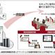 静岡ガス、ペーパーレス会議システム「AZCLOUD SaaS Discussion」を導入 [事例]