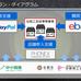 京都市がeBayやPayPalとタッグ、伝統品を越境ECで世界へ