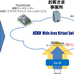 AzureやAWSへのアクセスコストが4割減も - KDDIが広域イントラ「WVS2」を機能拡張