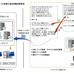 愛知県飛島村、統合型メールシステムを導入 - メール関連業務の負荷を軽減 [事例]
