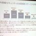 日本のセキュリティ課題は「リーダーシップ」 - IDC Japan「セキュリティ成熟度調査」