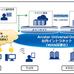 竹中工務店、CADデータなどをクラウド型ファイルサーバで一元管理 [事例]