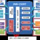 【連載】 ジャパンネット銀行CSIRTチームが伝える「CSIRTアレコレ」 【第2回】CSIRT運用の