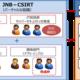 【連載】 ジャパンネット銀行CSIRTチームが伝える「CSIRTアレコレ」 【第1回】CSIRTはなぜ必要なのか?
