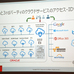 日本オラクル、コスパに優れるIDaaS「Oracle Identity Cloud Serivice」