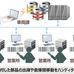 京成バス、バス車両部品の全社一元管理を行う「部品管理システム」を導入 [事例]