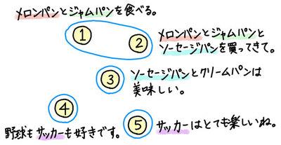 【連載】教えてカナコさん! これならわかるAI入門 [7] 教師なし学習を使ってクラスタリングしてみ...