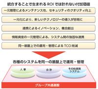 【特別企画】ROIでは計りきれない