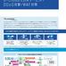 DDoS攻撃/WAF対策、グローバル実績豊富な高速かつ安定したデジタルコンテンツ配信とは