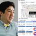 [講演資料提供] 実用サンプル多数! 小川卓氏の効果的な運用レポートの作り方