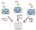 AIにまつわる「よくある誤解」と「正しい理解」
