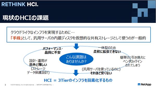 拡張性やパフォーマンス面への課題以外にも、現行のHCIは幾つかの課題を抱えている