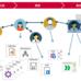 旧来のPLMがイノベーションを妨げている――製品データはどうすれば有効に活用できるか