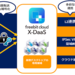 freebit cloud X-DaaSで構築する、「業務の一貫性」と「セキュリティ」を備えたテレワーク環境