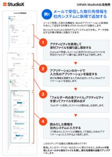 「UiPath StudioX」での開発例
