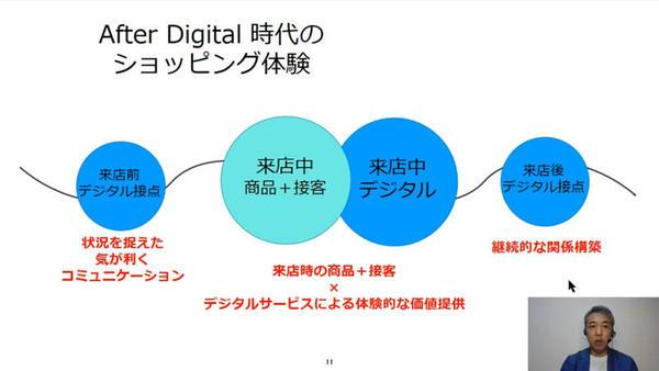 アフターデジタル時代のショッピング体験