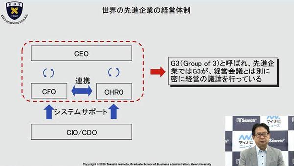 先進企業の経営体制