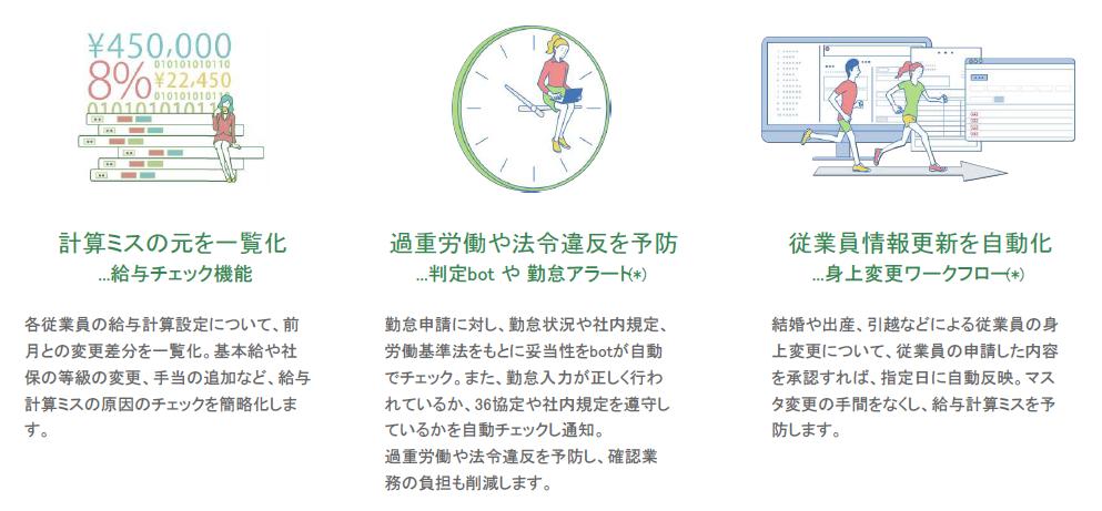 https://news.mynavi.jp/itsearch/assets_c/202011freee003_1.png