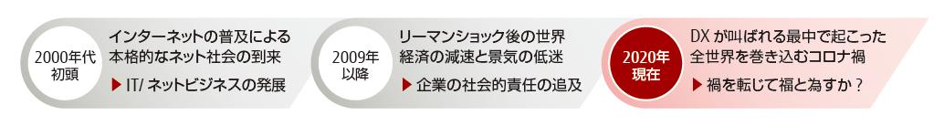 https://news.mynavi.jp/itsearch/assets_c/202011fujitsuj001.png