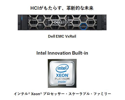HCIがもたらす、革新的な未来 Dell EMC VxRail