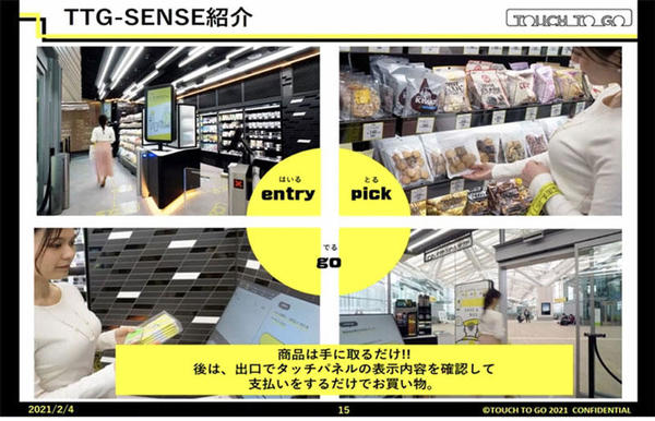 TTG-SENSE