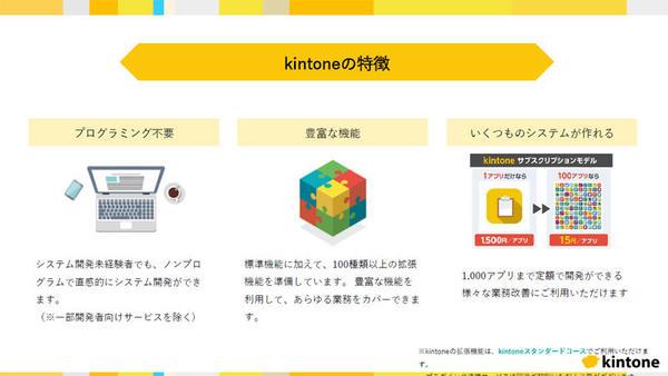 kintoneの特徴