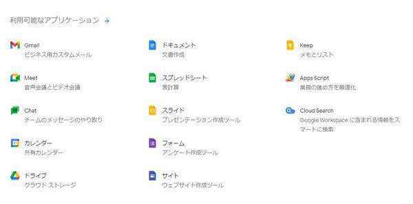Google Workspaceで利用できるアプリケーション