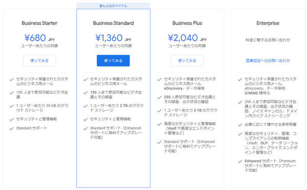 Google Workspaceの料金プラン