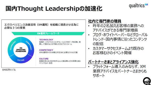 国内におけるThought Leadership(思想リーダーシップ)の概要