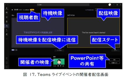 Teamsの利用方法
