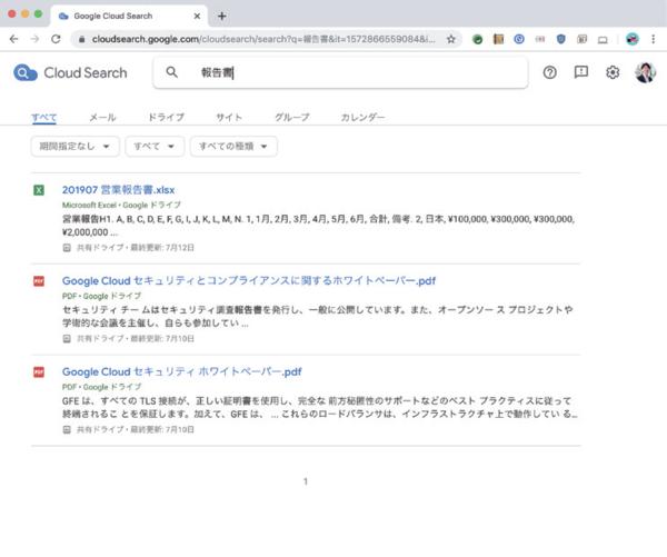 Google Workspace の Cloud Search では、各ツール内にあるすべてのコンテンツを対象に横断検索することができる