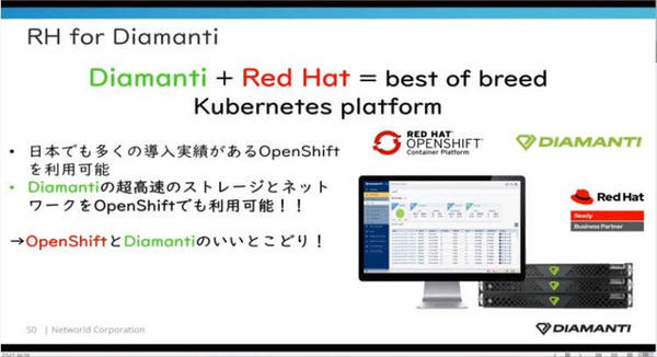 「Red Hat OpenShift」との連携
