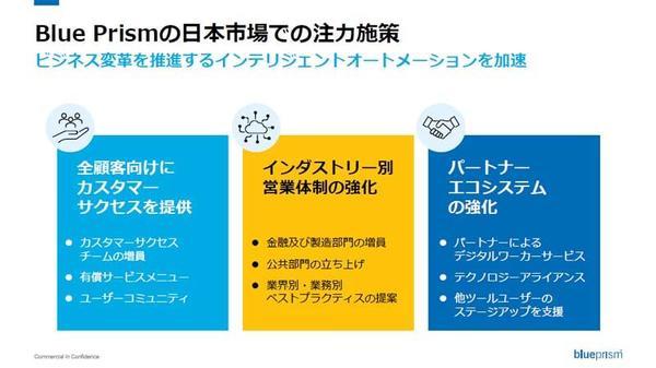 日本市場における注力施策の概要