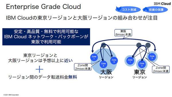 東京、大阪リージョン間のデータ転送料金は無料だ