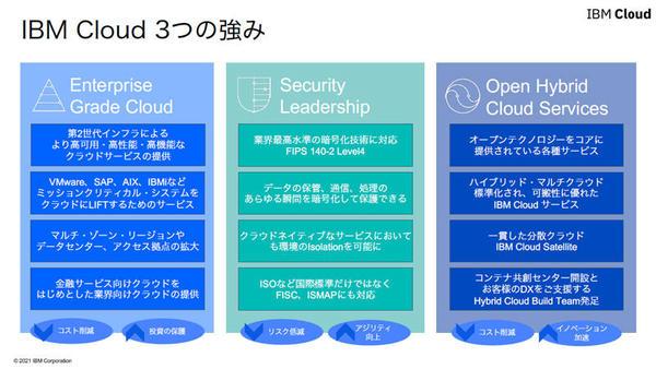 IBM Cloudは3つの強みを持つ