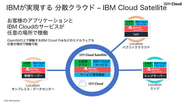 「IBM Cloud Satellite」の概要