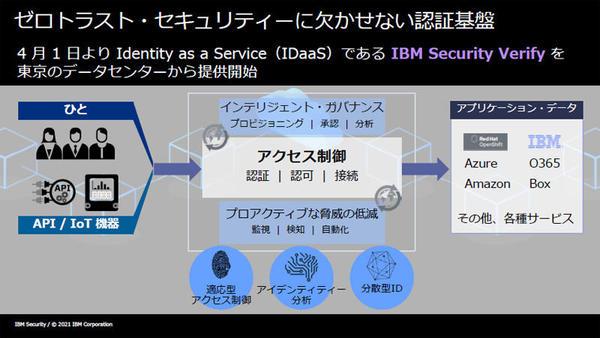 ゼロトラストに欠かせないソリューションとして「IBM Security Verify」を提供する