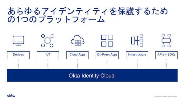 「Okta Identity Cloud」
