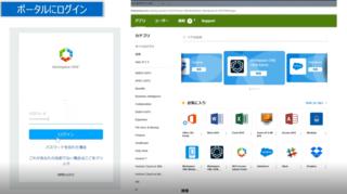 VMware Workspace ONEの利用画面