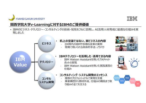 日本IBMが関西学院大学に提供する価値