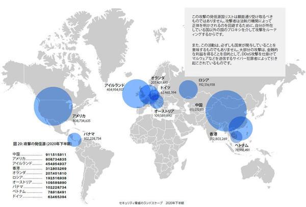 世界の攻撃発信源の概要