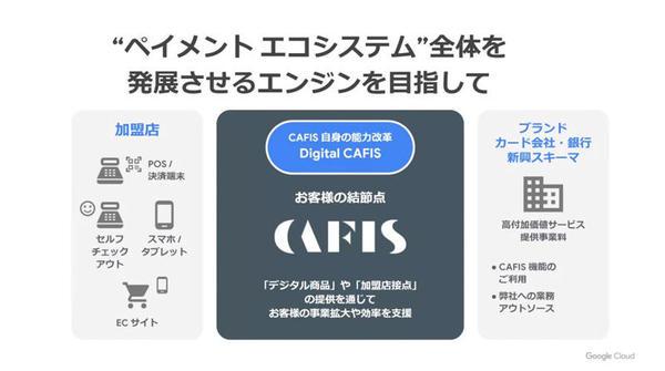 「Digital CAFIS」は