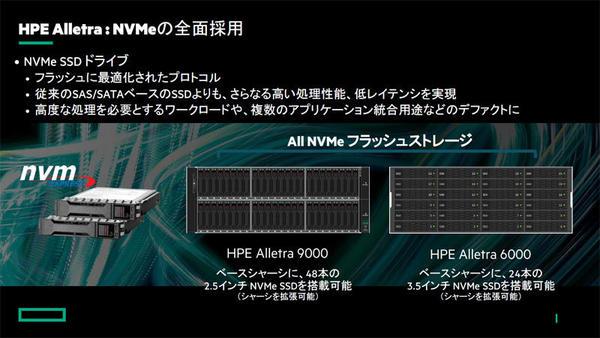 AlletraシリーズにはNVMeを全面採用している