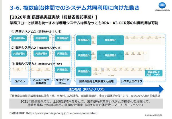 長野県における実証実験の概要