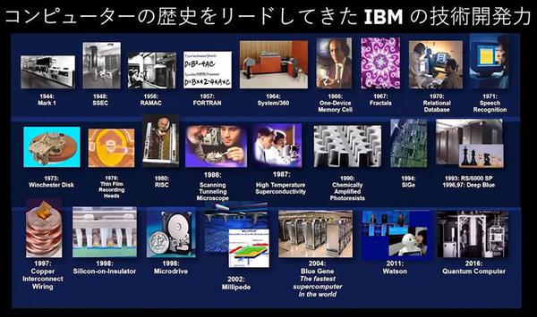 IBMではコンピュータの歴史をリードしてきた