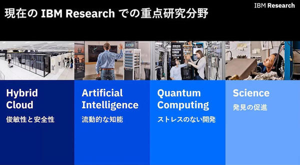 IBM Researchの重点研究分野